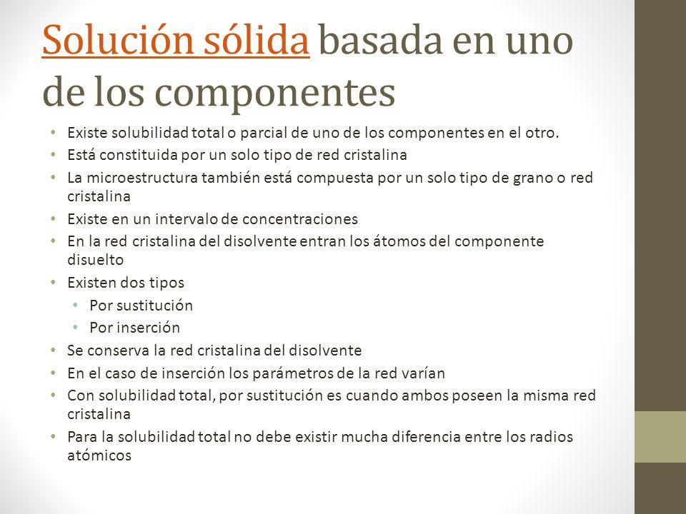 Solución sólidaSolución sólida basada en uno de los componentes Existe solubilidad total o parcial de uno de los componentes en el otro.