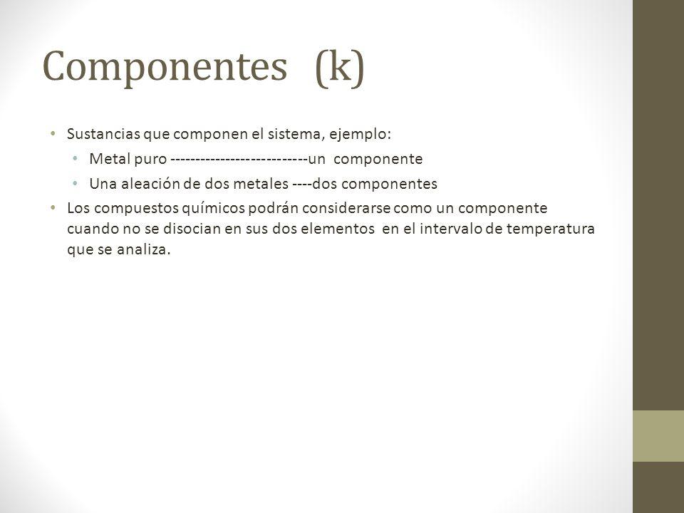 Componentes (k) Sustancias que componen el sistema, ejemplo: Metal puro ---------------------------un componente Una aleación de dos metales ----dos componentes Los compuestos químicos podrán considerarse como un componente cuando no se disocian en sus dos elementos en el intervalo de temperatura que se analiza.