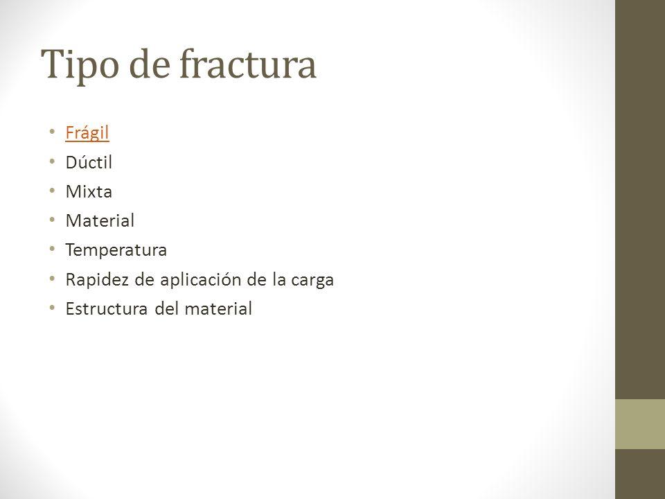 Tipo de fractura Frágil Dúctil Mixta Material Temperatura Rapidez de aplicación de la carga Estructura del material