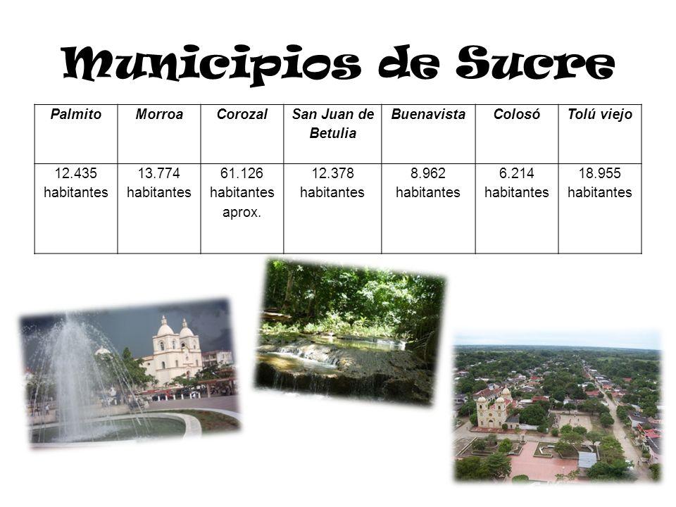 Municipios de Cesar El PasoCurumaníAstreaBosconiaEl Copey 20.808 habitantes 42.353 habitantes 18.394 habitantes 30.885 habitantes 24.368 habitantes Los Robles PelayaPailitas 25.000 habitantes 16.561 habitantes 15.902 habitantes