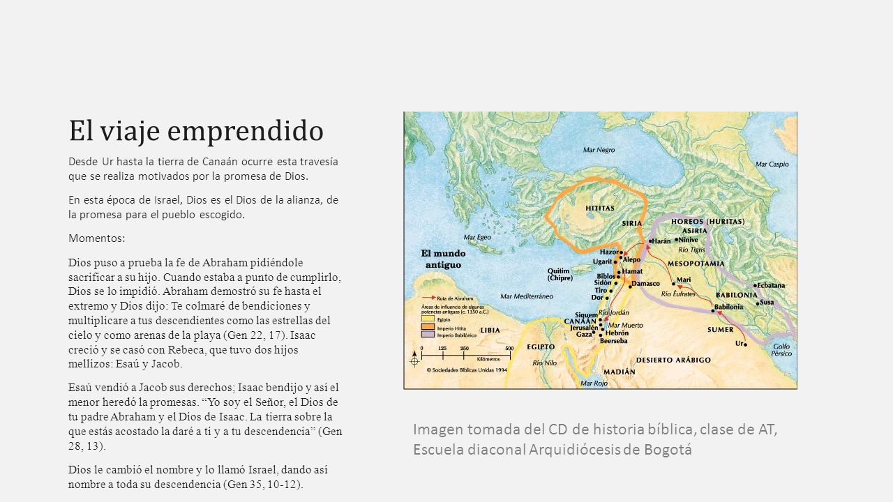 Los reyes de Israel David Consagrado rey por Samuel.