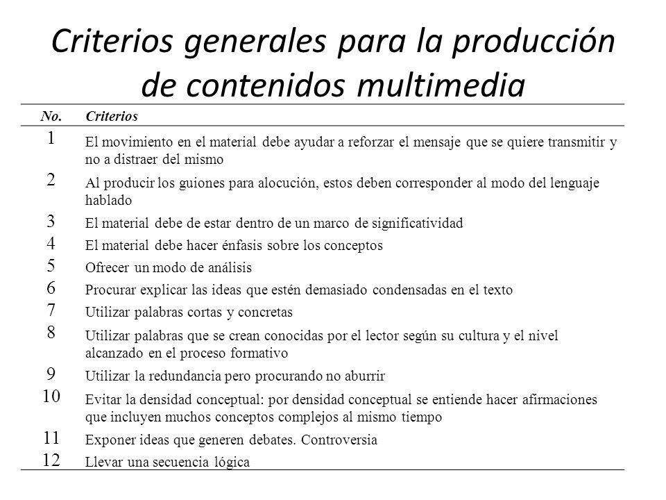 Criterios generales para la producción de contenidos multimedia No.Criterios 1 El movimiento en el material debe ayudar a reforzar el mensaje que se quiere transmitir y no a distraer del mismo 2 Al producir los guiones para alocución, estos deben corresponder al modo del lenguaje hablado 3 El material debe de estar dentro de un marco de significatividad 4 El material debe hacer énfasis sobre los conceptos 5 Ofrecer un modo de análisis 6 Procurar explicar las ideas que estén demasiado condensadas en el texto 7 Utilizar palabras cortas y concretas 8 Utilizar palabras que se crean conocidas por el lector según su cultura y el nivel alcanzado en el proceso formativo 9 Utilizar la redundancia pero procurando no aburrir 10 Evitar la densidad conceptual: por densidad conceptual se entiende hacer afirmaciones que incluyen muchos conceptos complejos al mismo tiempo 11 Exponer ideas que generen debates.