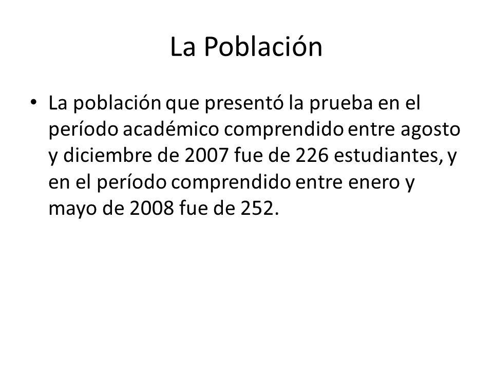 La Población La población que presentó la prueba en el período académico comprendido entre agosto y diciembre de 2007 fue de 226 estudiantes, y en el período comprendido entre enero y mayo de 2008 fue de 252.