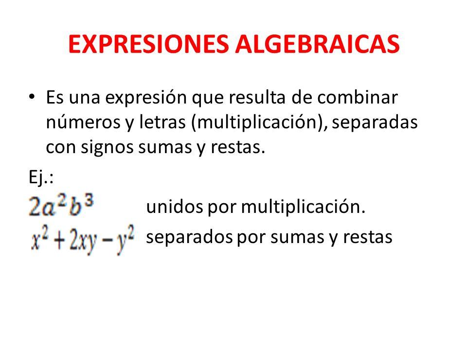 EXPRESIONES ALGEBRAICAS Es una expresión que resulta de combinar números y letras (multiplicación), separadas con signos sumas y restas.