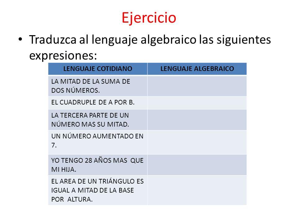 Ejercicio Traduzca al lenguaje algebraico las siguientes expresiones: LENGUAJE COTIDIANOLENGUAJE ALGEBRAICO LA MITAD DE LA SUMA DE DOS NÚMEROS.