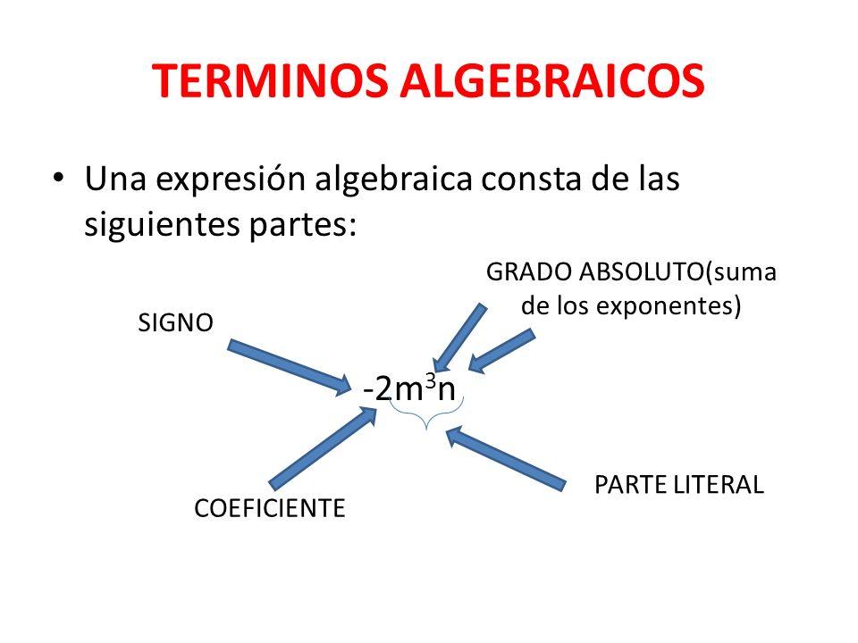 TERMINOS ALGEBRAICOS Una expresión algebraica consta de las siguientes partes: -2m 3 n SIGNO COEFICIENTE PARTE LITERAL GRADO ABSOLUTO(suma de los exponentes)