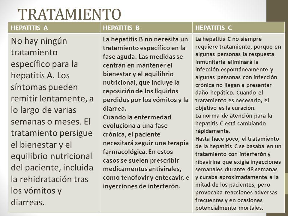 TRATAMIENTO HEPATITIS AHEPATITIS BHEPATITIS C No hay ningún tratamiento específico para la hepatitis A.