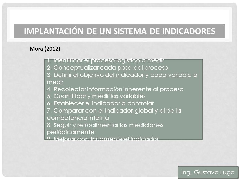IMPLANTACIÓN DE UN SISTEMA DE INDICADORES Mora (2012) Ing.