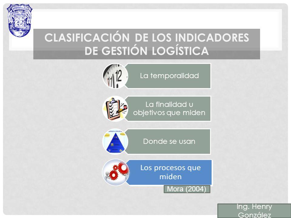 CLASIFICACIÓN DE LOS INDICADORES DE GESTIÓN LOGÍSTICA La temporalidad La finalidad u objetivos que miden Donde se usan Ing.