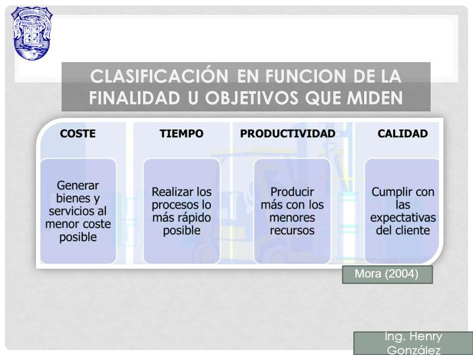 CLASIFICACIÓN EN FUNCION DE LA FINALIDAD U OBJETIVOS QUE MIDEN La temporalidad Ing.