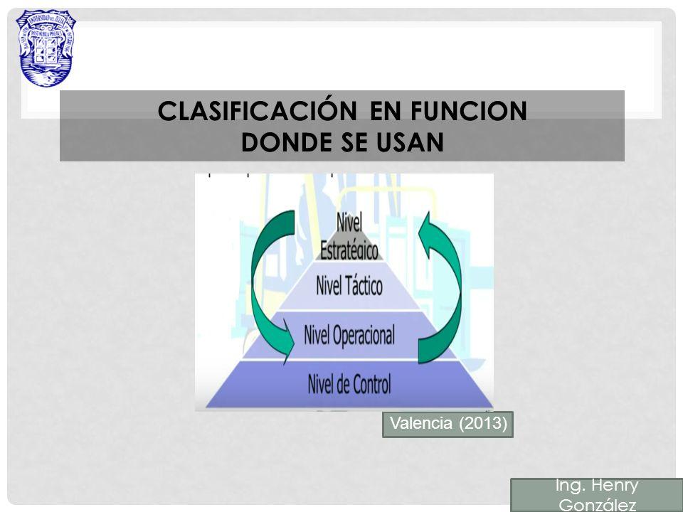 CLASIFICACIÓN EN FUNCION DONDE SE USAN Ing. Henry González Valencia (2013)