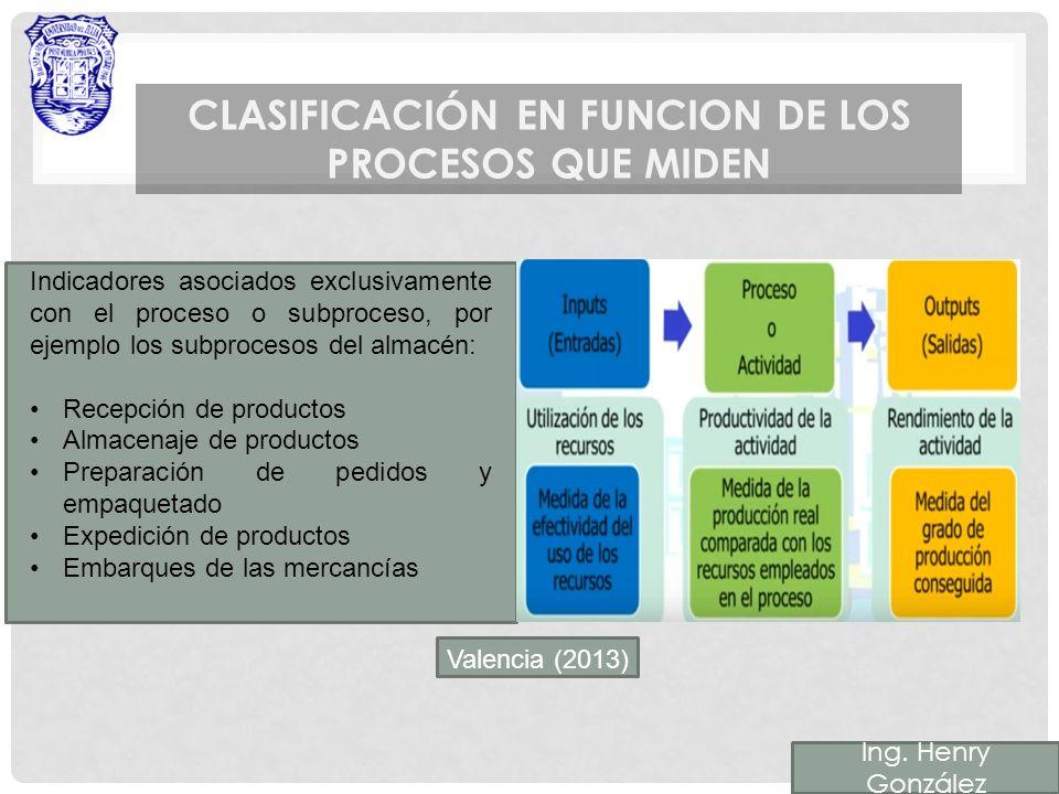 CLASIFICACIÓN EN FUNCION DE LOS PROCESOS QUE MIDEN La temporalidad Ing.