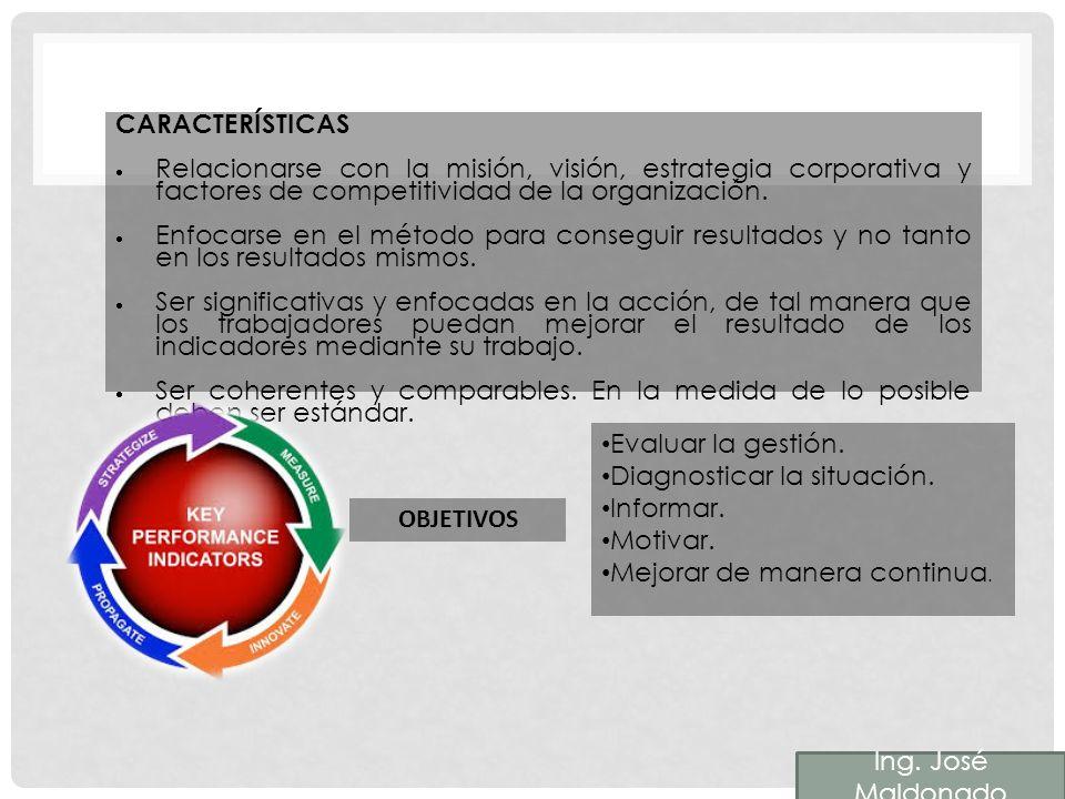 CARACTERÍSTICAS  Relacionarse con la misión, visión, estrategia corporativa y factores de competitividad de la organización.