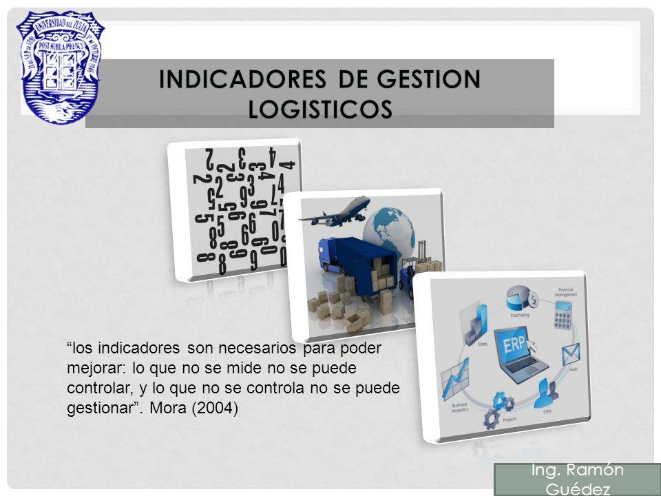 SISTEMA DE INDICADORES DE GESTION. ENTREGAS PERFECTAMENTE RECIBIDAS Ing. Henry González MORA (2006)