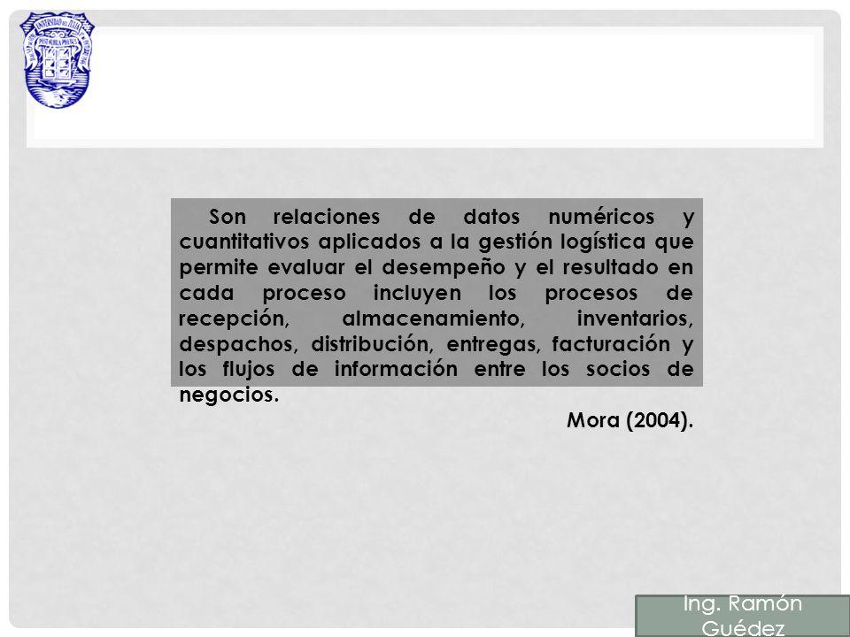 Ing. Ramón Guédez Son relaciones de datos numéricos y cuantitativos aplicados a la gestión logística que permite evaluar el desempeño y el resultado e