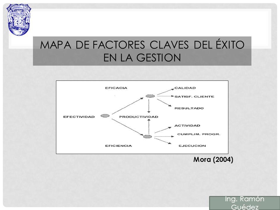 CLASIFICACIÓN EN FUNCION DE LA TEMPORABILIDAD Ing. Henry González