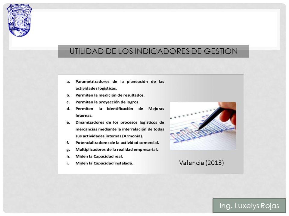 UTILIDAD DE LOS INDICADORES DE GESTION Ing. Luxelys Rojas Valencia (2013)