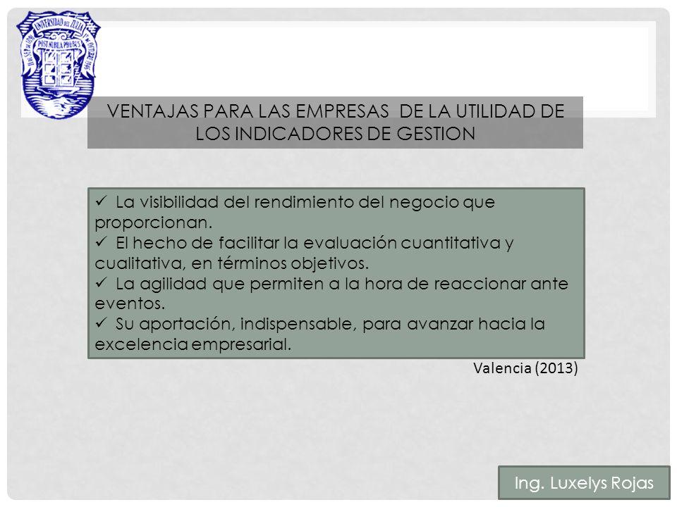 VENTAJAS PARA LAS EMPRESAS DE LA UTILIDAD DE LOS INDICADORES DE GESTION Ing.