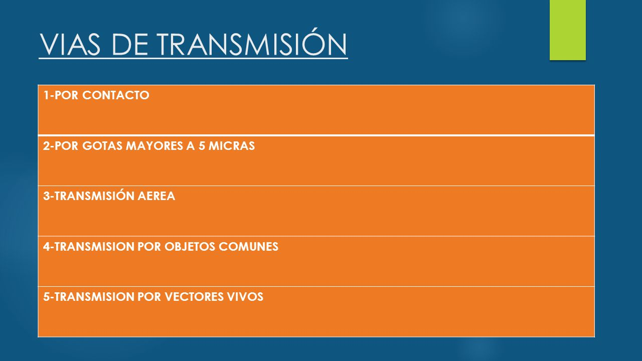 VIAS DE TRANSMISIÓN 1-POR CONTACTO 2-POR GOTAS MAYORES A 5 MICRAS 3-TRANSMISIÓN AEREA 4-TRANSMISION POR OBJETOS COMUNES 5-TRANSMISION POR VECTORES VIVOS