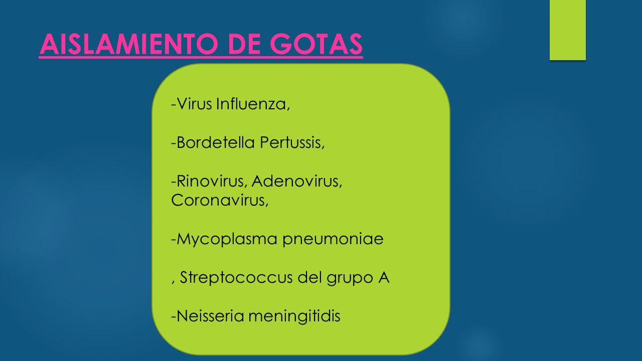 AISLAMIENTO DE GOTAS -Virus Influenza, -Bordetella Pertussis, -Rinovirus, Adenovirus, Coronavirus, -Mycoplasma pneumoniae, Streptococcus del grupo A -Neisseria meningitidis