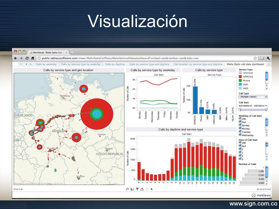 Visualización www.sign.com.co