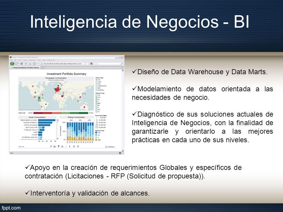 Diseño de Data Warehouse y Data Marts. Modelamiento de datos orientada a las necesidades de negocio. Diagnóstico de sus soluciones actuales de Intelig