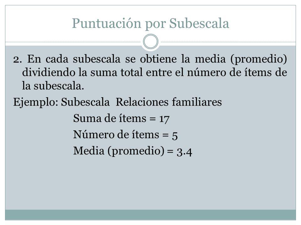 Puntuación por Subescala 2.