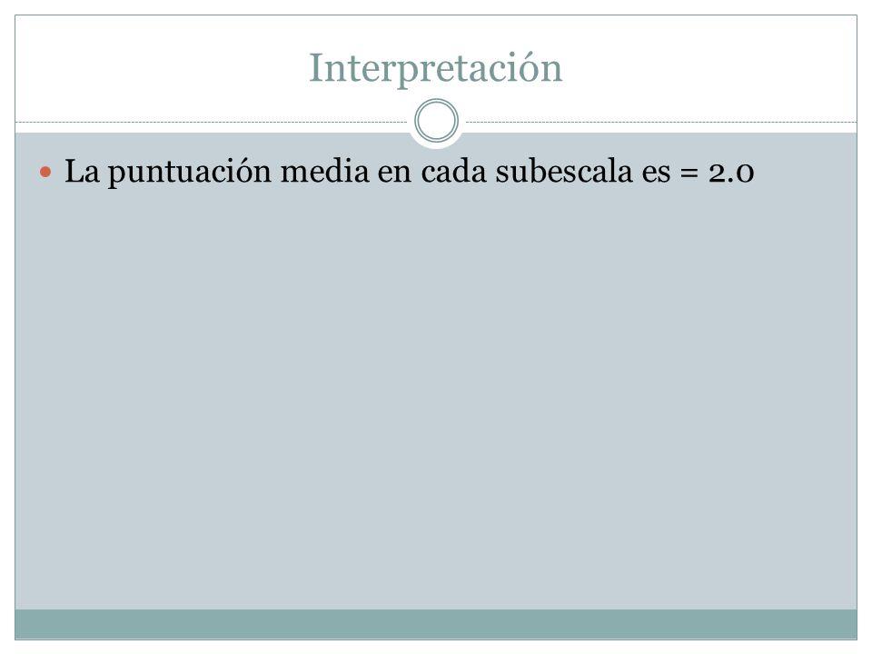 Interpretación La puntuación media en cada subescala es = 2.0