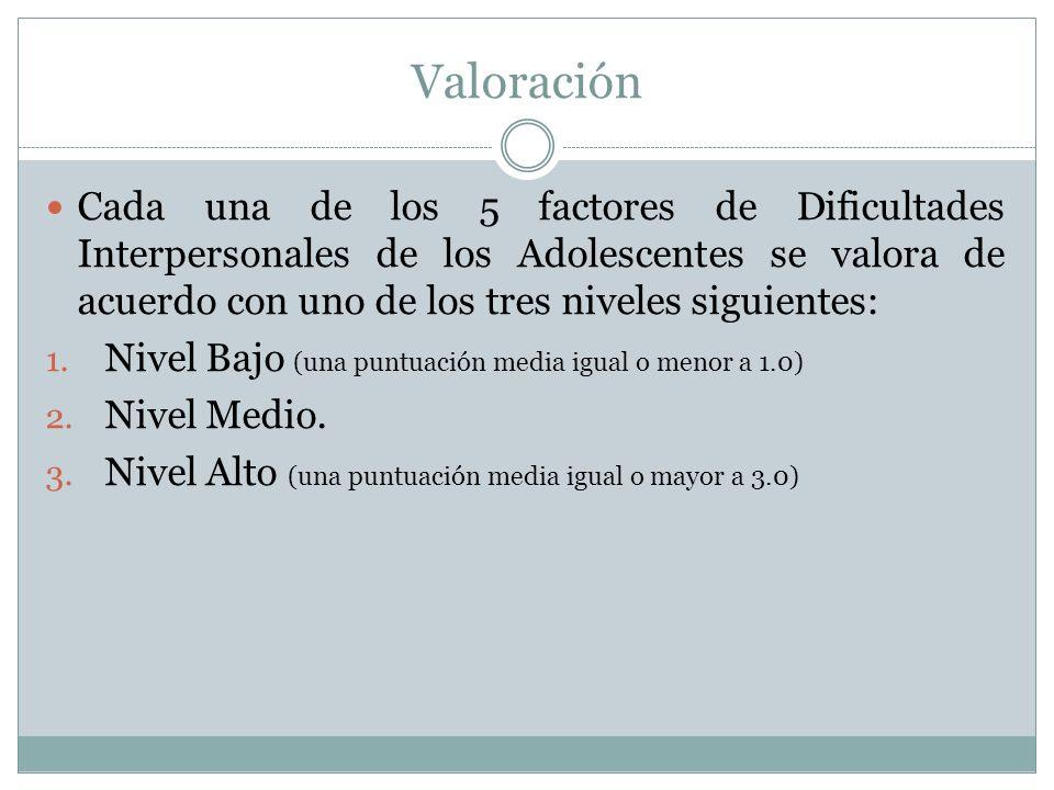 Valoración Cada una de los 5 factores de Dificultades Interpersonales de los Adolescentes se valora de acuerdo con uno de los tres niveles siguientes: 1.
