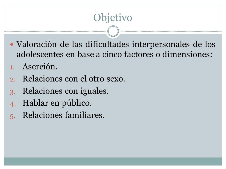 Objetivo Valoración de las dificultades interpersonales de los adolescentes en base a cinco factores o dimensiones: 1.
