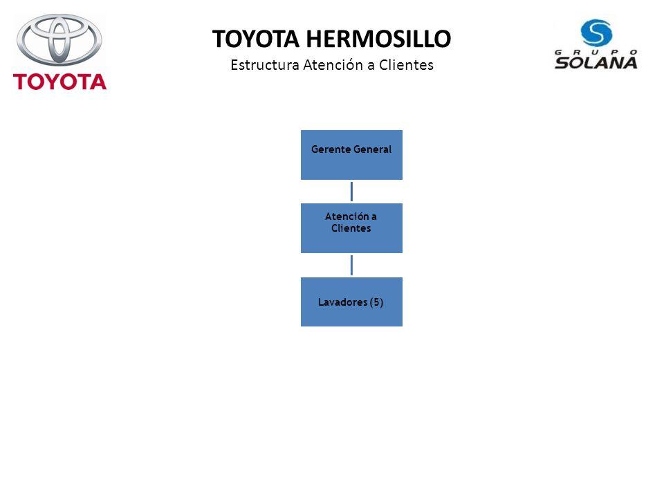 TOYOTA HERMOSILLO Estructura Atención a Clientes Gerente General Atención a Clientes Lavadores (5)
