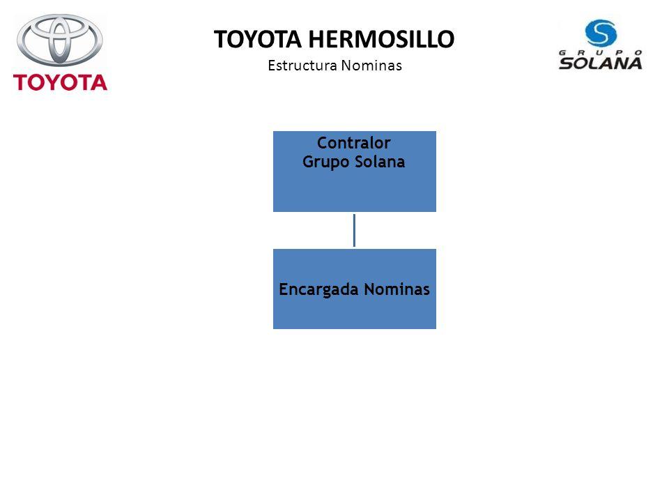 TOYOTA HERMOSILLO Estructura Nominas Contralor Grupo Solana Encargada Nominas
