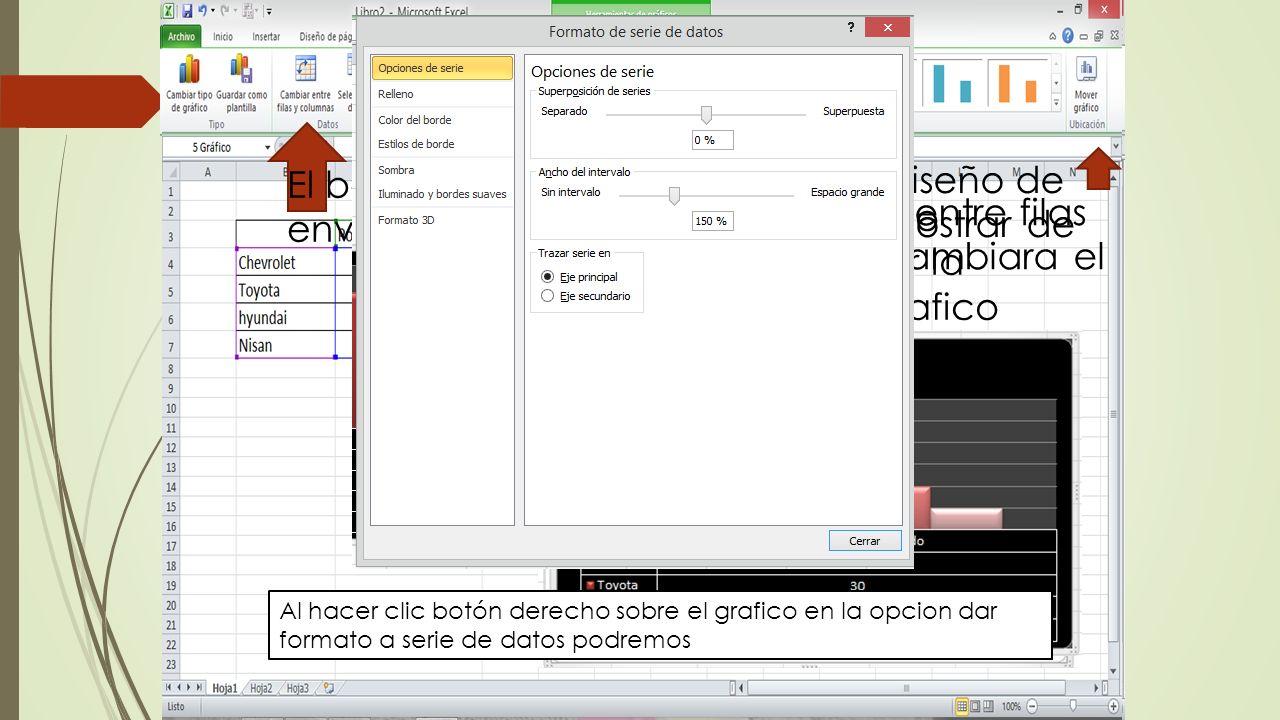 º Realice la siguiente planilla Y seleccione los datos Vaya a la pestaña insertar y seleccione grafico circular Cintas de herramienta de grafico el pr