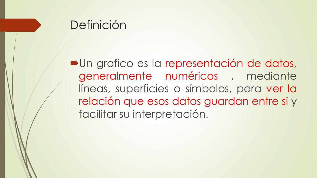 Definición  Un grafico es la representación de datos, generalmente numéricos, mediante líneas, superficies o símbolos, para ver la relación que esos