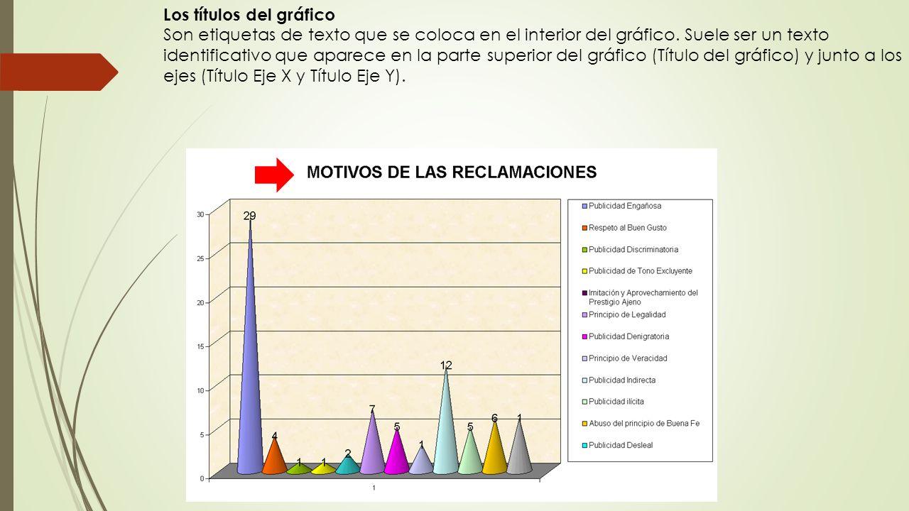 Los títulos del gráfico Son etiquetas de texto que se coloca en el interior del gráfico. Suele ser un texto identificativo que aparece en la parte sup