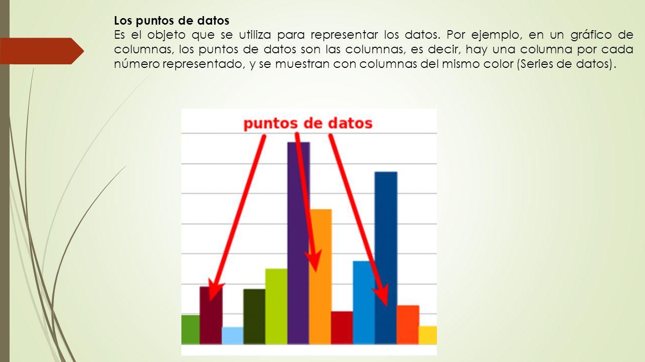 Los puntos de datos Es el objeto que se utiliza para representar los datos. Por ejemplo, en un gráfico de columnas, los puntos de datos son las column