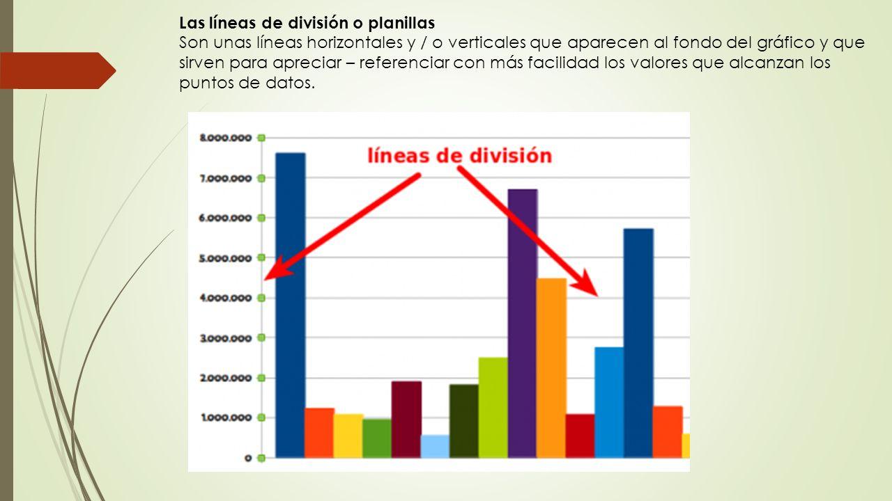 Las líneas de división o planillas Son unas líneas horizontales y / o verticales que aparecen al fondo del gráfico y que sirven para apreciar – refere