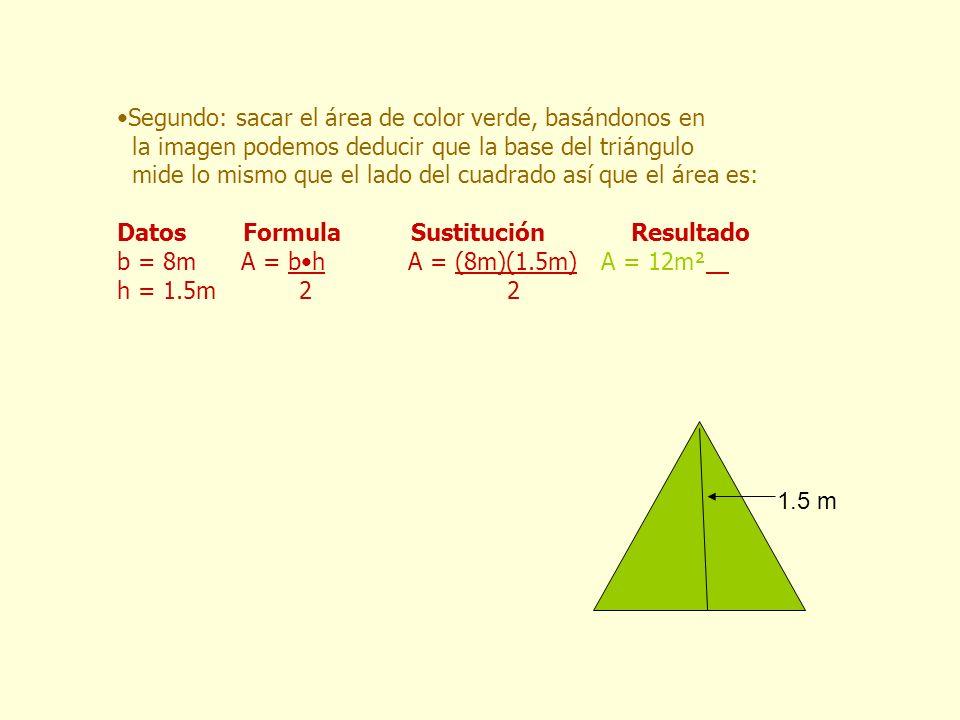 1.5 m Segundo: sacar el área de color verde, basándonos en la imagen podemos deducir que la base del triángulo mide lo mismo que el lado del cuadrado así que el área es: Datos Formula Sustitución Resultado b = 8m A = bh A = (8m)(1.5m) A = 12m² h = 1.5m 2 2