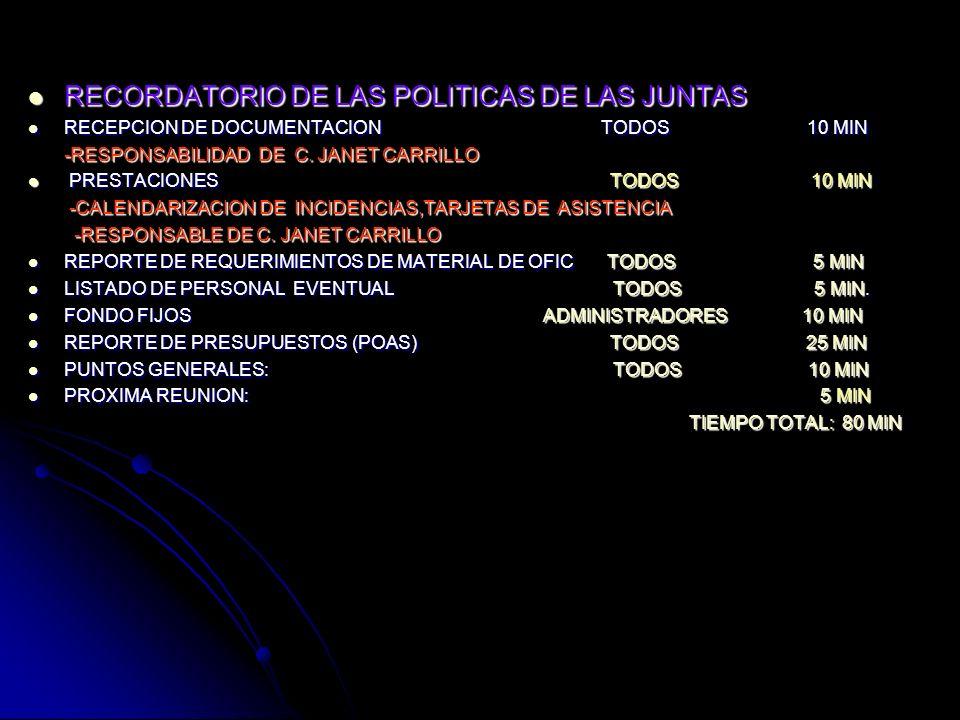 RECORDATORIO DE LAS POLITICAS DE LAS JUNTAS RECORDATORIO DE LAS POLITICAS DE LAS JUNTAS RECEPCION DE DOCUMENTACION TODOS 10 MIN RECEPCION DE DOCUMENTACION TODOS 10 MIN -RESPONSABILIDAD DE C.