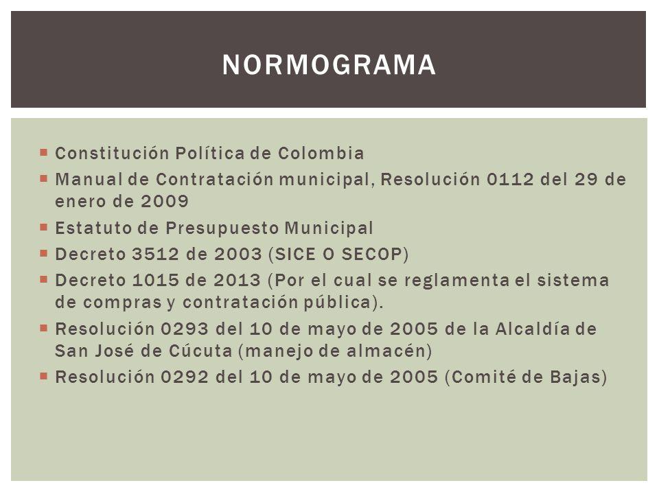  Constitución Política de Colombia  Manual de Contratación municipal, Resolución 0112 del 29 de enero de 2009  Estatuto de Presupuesto Municipal  Decreto 3512 de 2003 (SICE O SECOP)  Decreto 1015 de 2013 (Por el cual se reglamenta el sistema de compras y contratación pública).