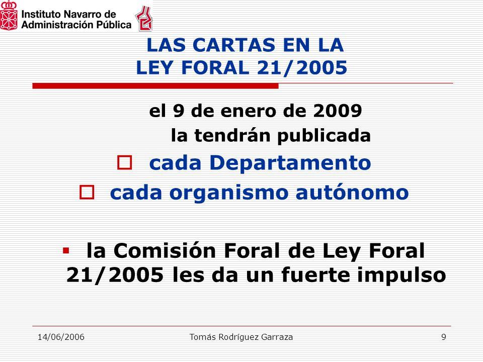 ley 14 2005 27: