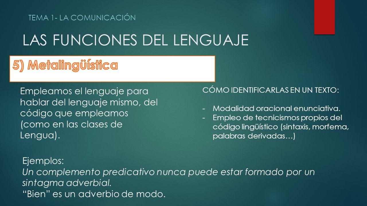 LAS FUNCIONES DEL LENGUAJE TEMA 1- LA COMUNICACIÓN Empleamos el lenguaje para hablar del lenguaje mismo, del código que empleamos (como en las clases de Lengua).