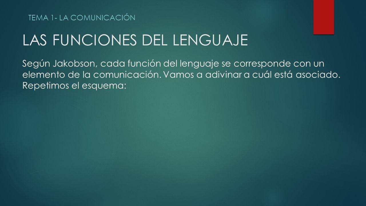 LAS FUNCIONES DEL LENGUAJE TEMA 1- LA COMUNICACIÓN Según Jakobson, cada función del lenguaje se corresponde con un elemento de la comunicación.