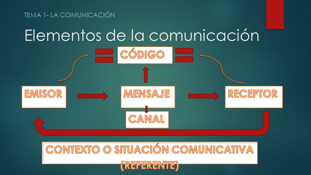Elementos de la comunicación TEMA 1- LA COMUNICACIÓN