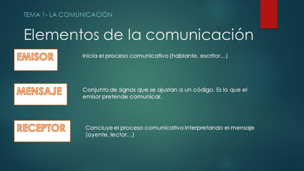 Elementos de la comunicación TEMA 1- LA COMUNICACIÓN Inicia el proceso comunicativo (hablante, escritor…) Conjunto de signos que se ajustan a un código.