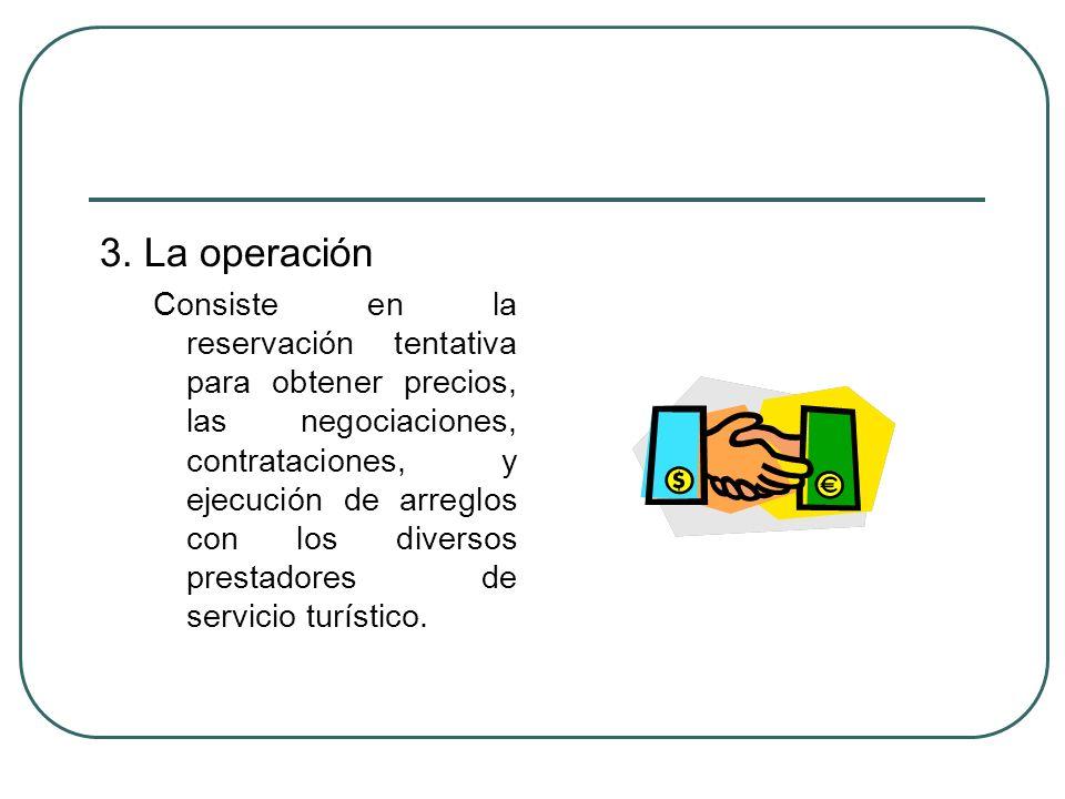 3. La operación Consiste en la reservación tentativa para obtener precios, las negociaciones, contrataciones, y ejecución de arreglos con los diversos