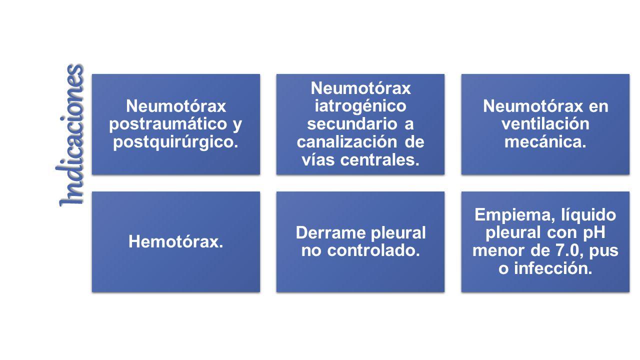 Indicaciones Neumotórax postraumático y postquirúrgico. Neumotórax iatrogénico secundario a canalización de vías centrales. Neumotórax en ventilación