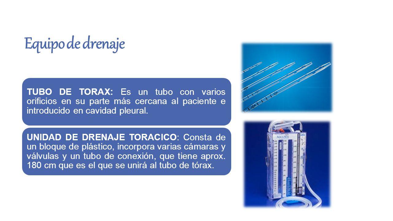Equipo de drenaje TUBO DE TORAX: Es un tubo con varios orificios en su parte más cercana al paciente e introducido en cavidad pleural. UNIDAD DE DRENA