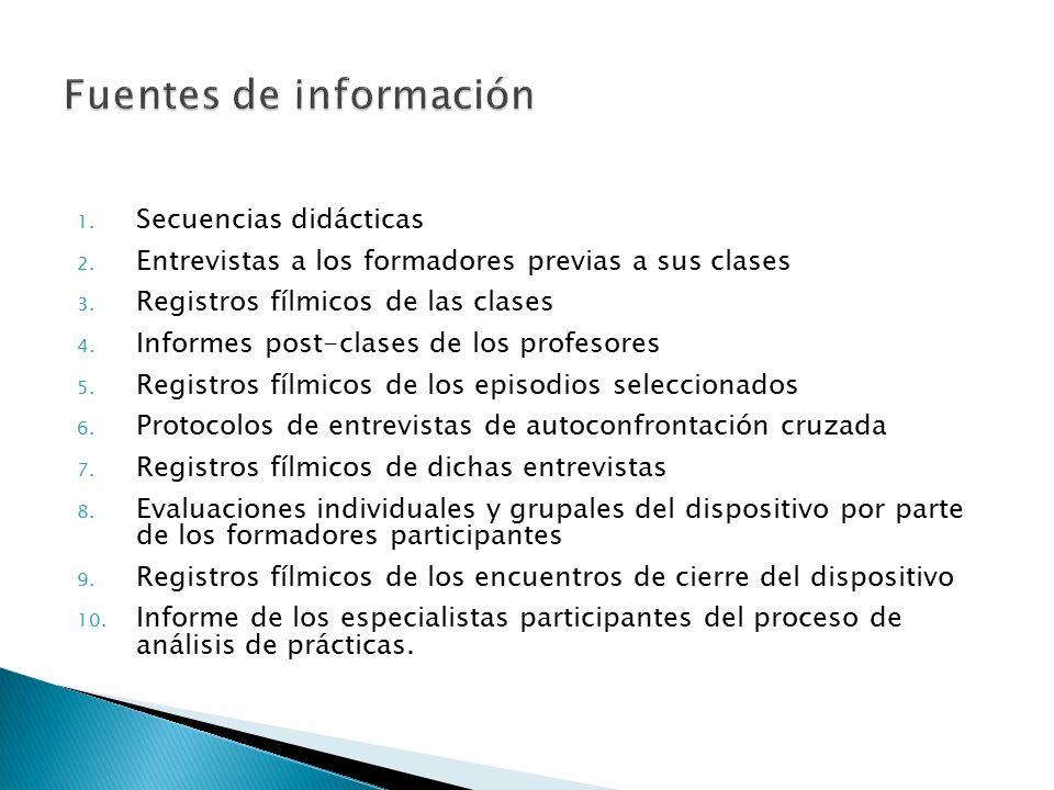 1. Secuencias didácticas 2. Entrevistas a los formadores previas a sus clases 3.