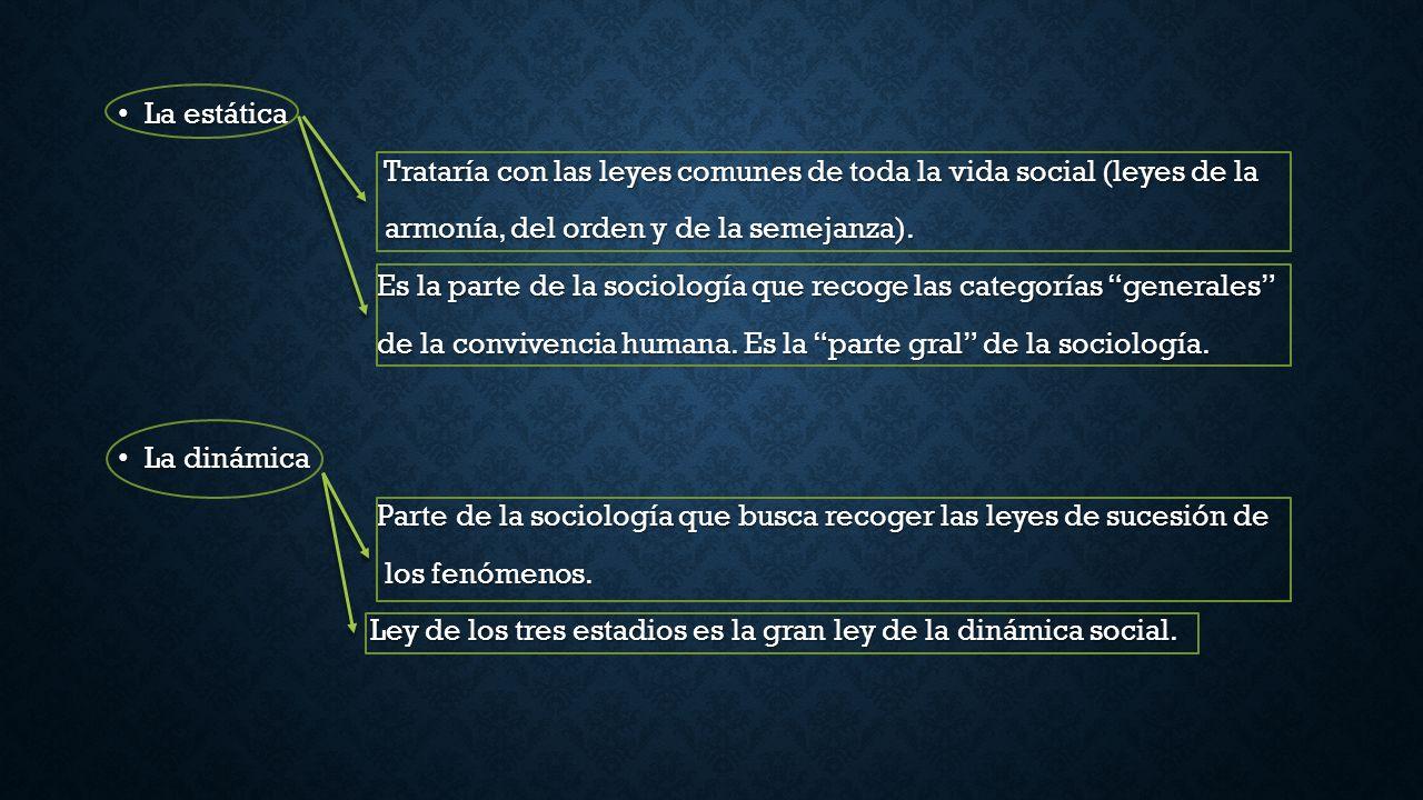 La estática La estática Trataría con las leyes comunes de toda la vida social (leyes de la Trataría con las leyes comunes de toda la vida social (leyes de la armonía, del orden y de la semejanza).